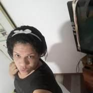 karol591587's profile photo