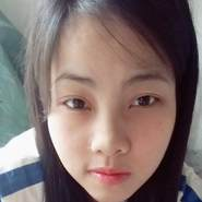 phuongh880708's profile photo