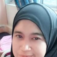 rohani060570's profile photo