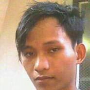 rolandgabonada's profile photo