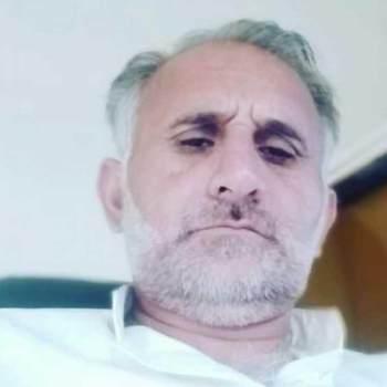 junaidk125345_Punjab_Svobodný(á)_Muž