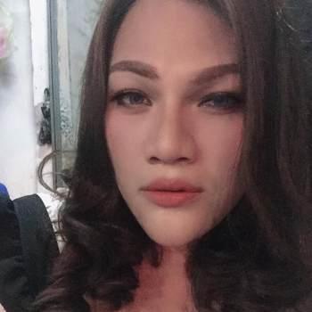 user_qr378_Nakhon Ratchasima_Độc thân_Nữ