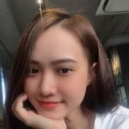 thuyyt88028's profile photo