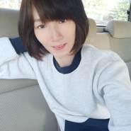 ployp384's profile photo