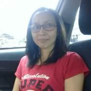 agnesm205509's profile photo