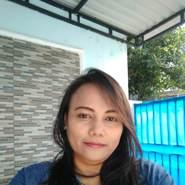 rosdianan13's profile photo