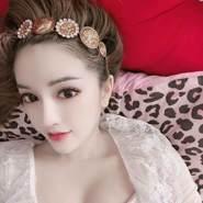 nganp036's profile photo