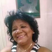 mariad4645's profile photo