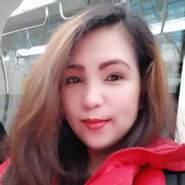 riol681's profile photo