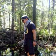Sukriphet39's profile photo
