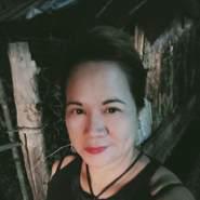 rhead92's profile photo