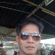 somchats786167's profile photo