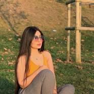 ftosh28's profile photo