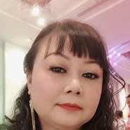 diemt13's profile photo