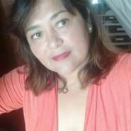 sandrav174010's profile photo