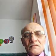 ovidiu61's profile photo
