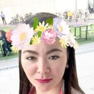 kim211049's profile photo