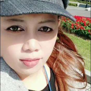mirnad6_Taipei_Solteiro(a)_Feminino