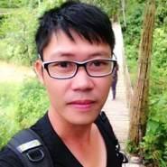 phungngocminh85's profile photo