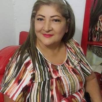 patricia957695_Distrito Capital De Bogota_Célibataire_Femme