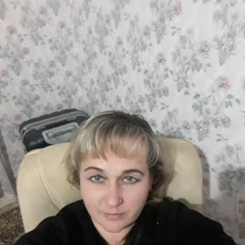 milena341201_Dnipropetrovska Oblast_Singur_Doamna