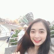 mira078's profile photo