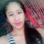 MariaAngel024's profile photo