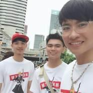 nguyenh668652's profile photo