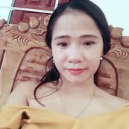 giangh150831's profile photo