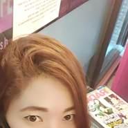 rinag05's profile photo