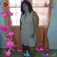 glorian71's profile photo