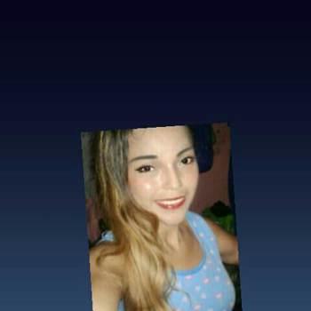 princesa5228_Chiriqui_Egyedülálló_Nő