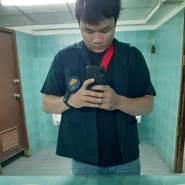 danait598487's profile photo