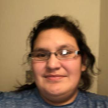 zspottedelk93_South Dakota_Kawaler/Panna_Kobieta