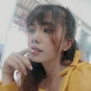 ngant50's profile photo