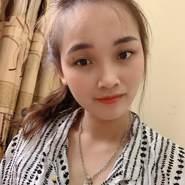 nguyet112450's profile photo