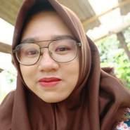 bangr028413's profile photo
