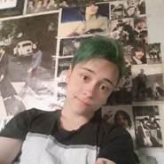 facum29's profile photo