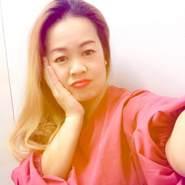 kesarinr's profile photo
