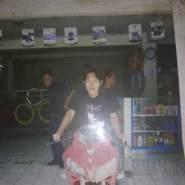 ajangko234's profile photo