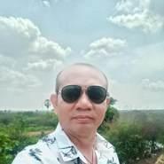 suwittooknp's profile photo