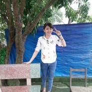 linhn866824's profile photo