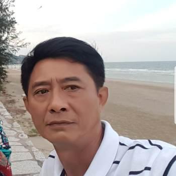 numchaic_Krung Thep Maha Nakhon_Độc thân_Nam