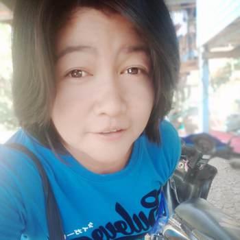 jenjen655609_Nakhon Sawan_Single_Female
