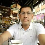 Carlosortegaesteban's profile photo