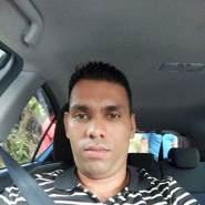 mahesh970039's profile photo
