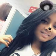 Carolina050714's profile photo