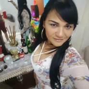 mariag634170's profile photo