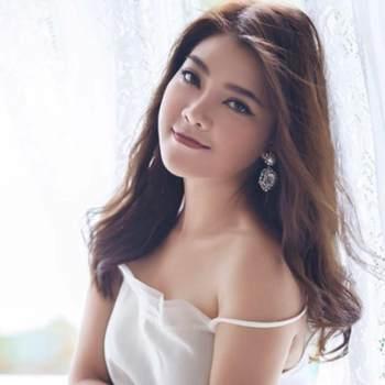 maithy_Ba Ria - Vung Tau_Soltero (a)_Femenino