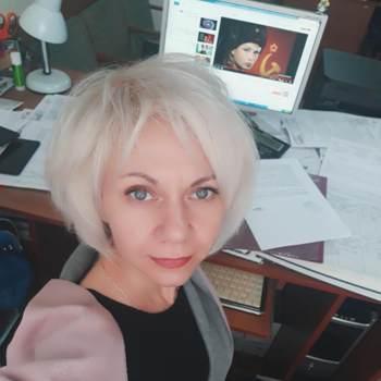 djulietta836330_Chisinau_Single_Female